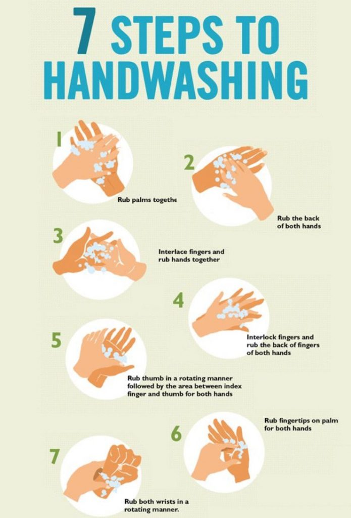 Proper hand washing along with wearing N95 face masks can help stop the spread of coronavirus, flu, and other infectious diseases.