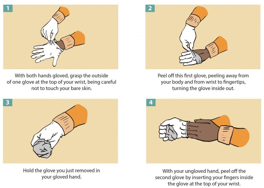How to remove gloves that may have come in contact with coronavirus.